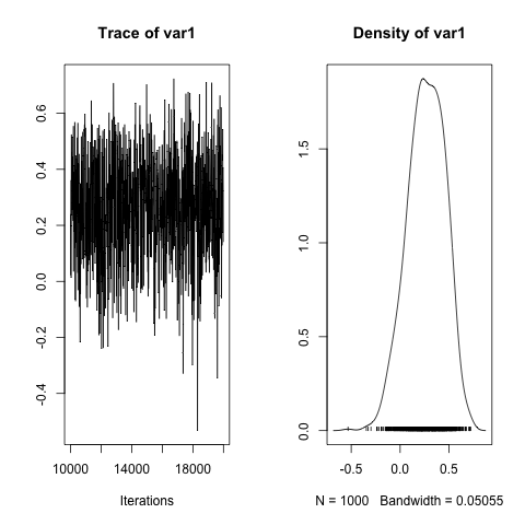 Coming out of the (Bayesian) closet: multivariate version