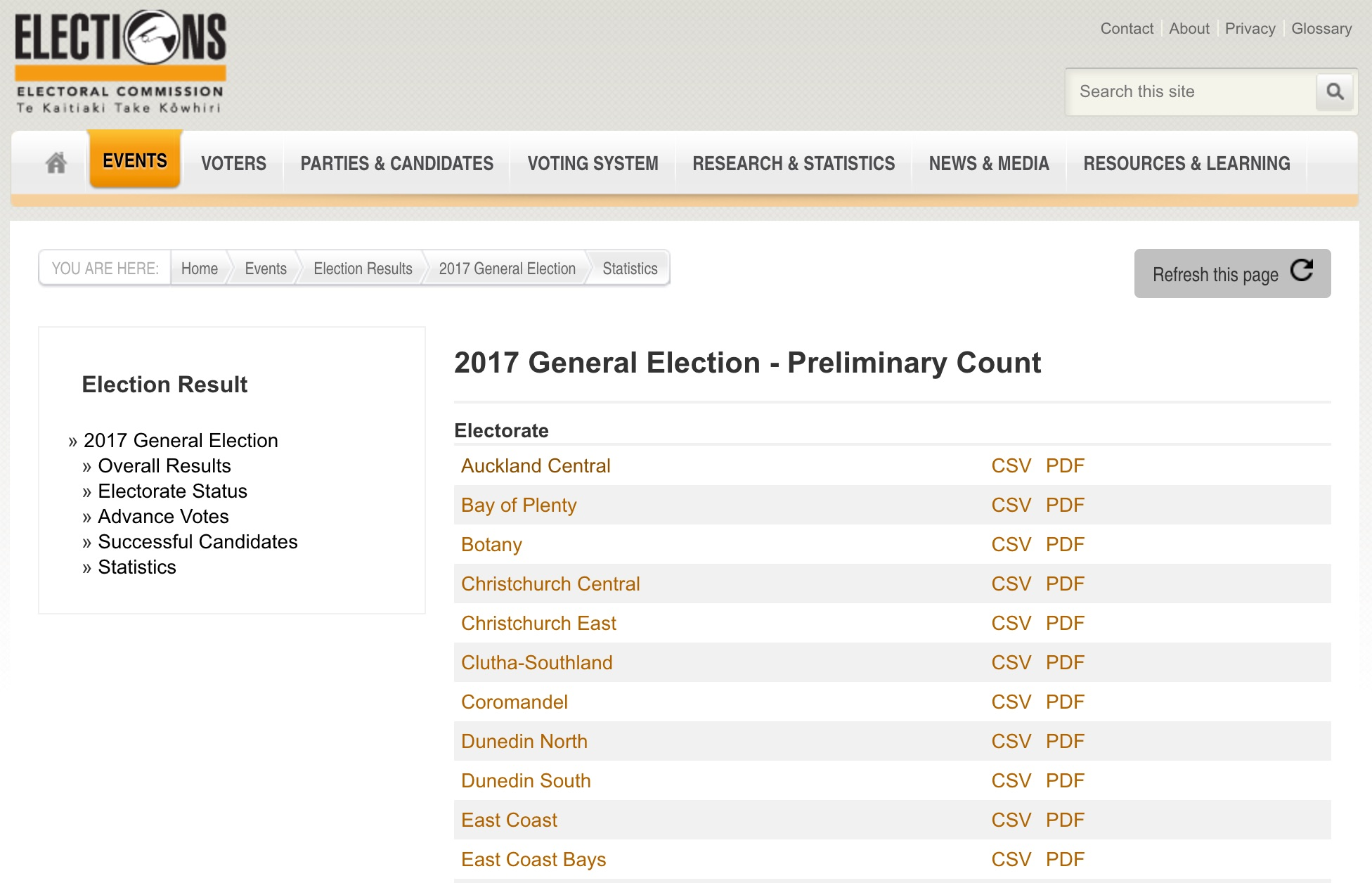 New Zealand Electoral Commission results website. It held really well in election night.